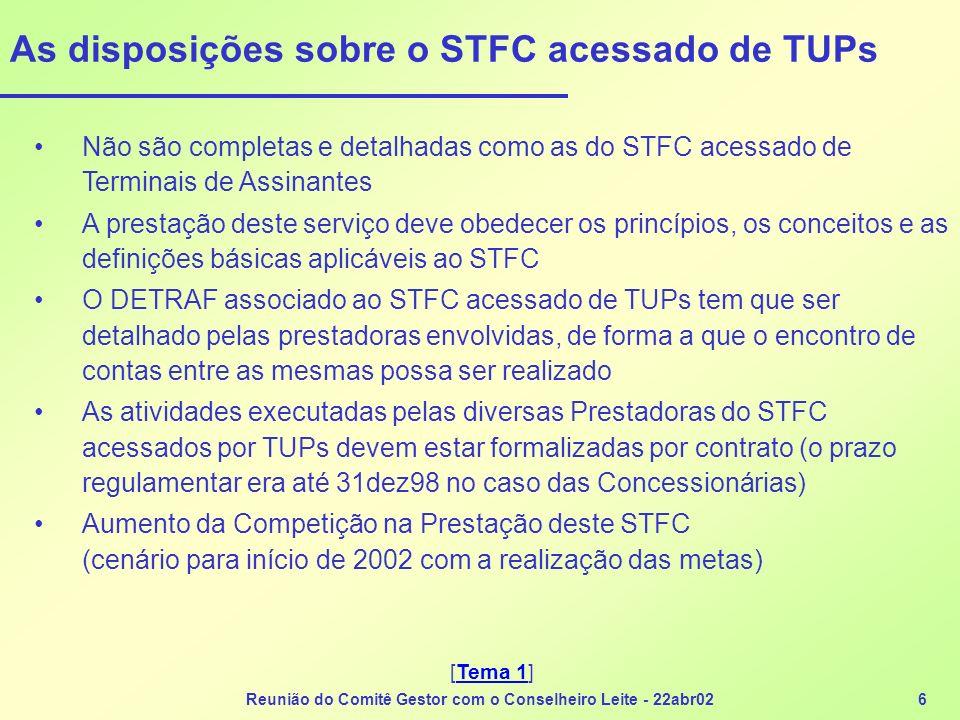 Reunião do Comitê Gestor com o Conselheiro Leite - 22abr026 As disposições sobre o STFC acessado de TUPs Não são completas e detalhadas como as do STF