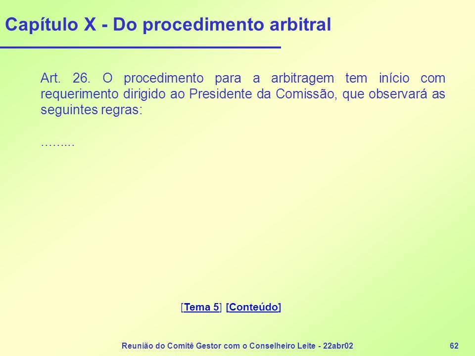 Reunião do Comitê Gestor com o Conselheiro Leite - 22abr0262 Capítulo X - Do procedimento arbitral Art. 26. O procedimento para a arbitragem tem iníci