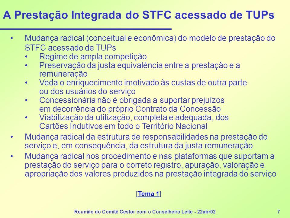 Reunião do Comitê Gestor com o Conselheiro Leite - 22abr027 A Prestação Integrada do STFC acessado de TUPs Mudança radical (conceitual e econômica) do