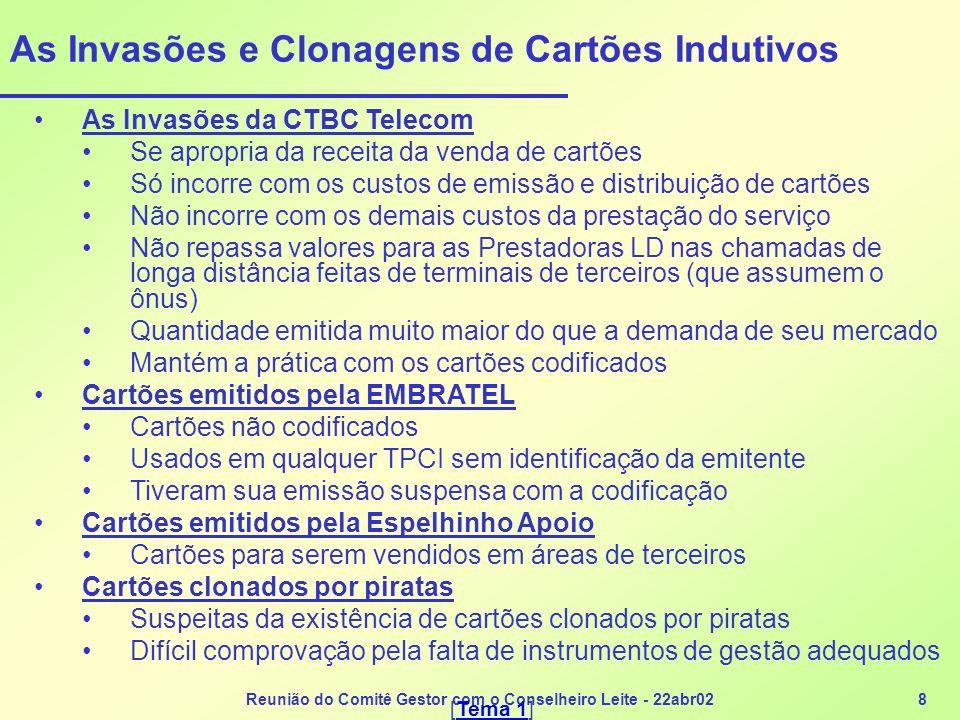 Reunião do Comitê Gestor com o Conselheiro Leite - 22abr028 As Invasões e Clonagens de Cartões Indutivos As Invasões da CTBC Telecom Se apropria da re