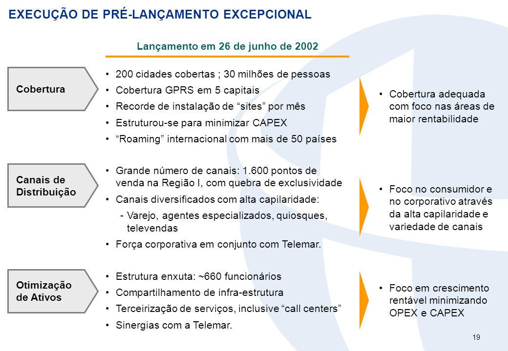 19 EXECUÇÃO DE PRÉ-LANÇAMENTO EXCEPCIONAL Lançamento em 26 de junho de 2002 Cobertura 200 cidades cobertas ; 30 milhões de pessoas Cobertura GPRS em 5