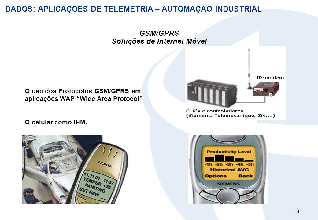 28 DADOS: APLICAÇÕES DE TELEMETRIA – AUTOMAÇÃO INDUSTRIAL O uso dos Protocolos GSM/GPRS em aplicações WAP Wide Area Protocol O celular como IHM. GSM/G