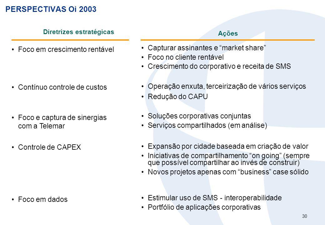 30 Ações Diretrizes estratégicas Capturar assinantes e market share Foco no cliente rentável Crescimento do corporativo e receita de SMS Foco em cresc