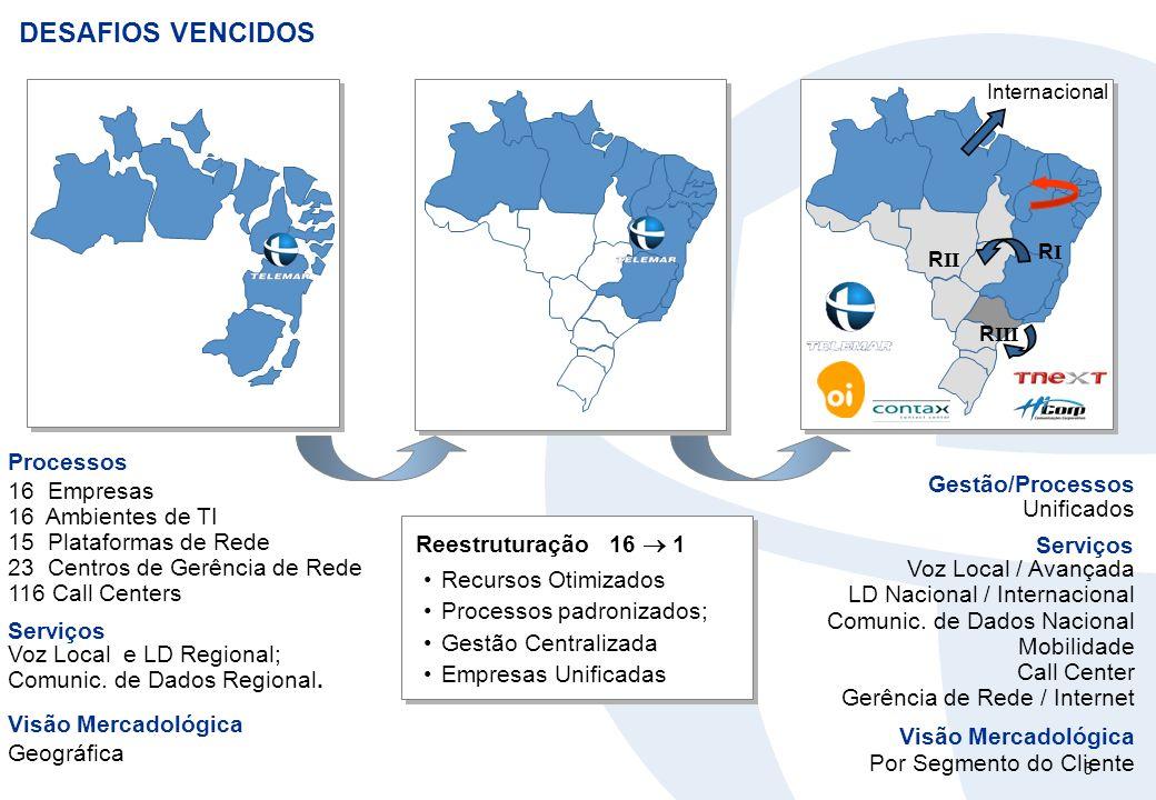 26 DADOS: COBERTURA E VELOCIDADE GPRS Cobertura GPRS em seis capitais Rio de Janeiro, Vitória, Belo Horizonte, Salvador, Recife e Fortaleza Linha Fixa Modem 56Kbps = 9,5 min 14,5 Kbps S45 – IrDA GPRS = 5,8 min 24,2 Kbps T68 – IrDA GPRS = 4,6 min 30,4 Kbps Cartão PCMCIA GPRS – Globe Trotter = 3,3 min 41,6 Kbps LAN Oi = 1,3 min 110,9 Kbps Velocidade Real Tempo de download 1 Mb
