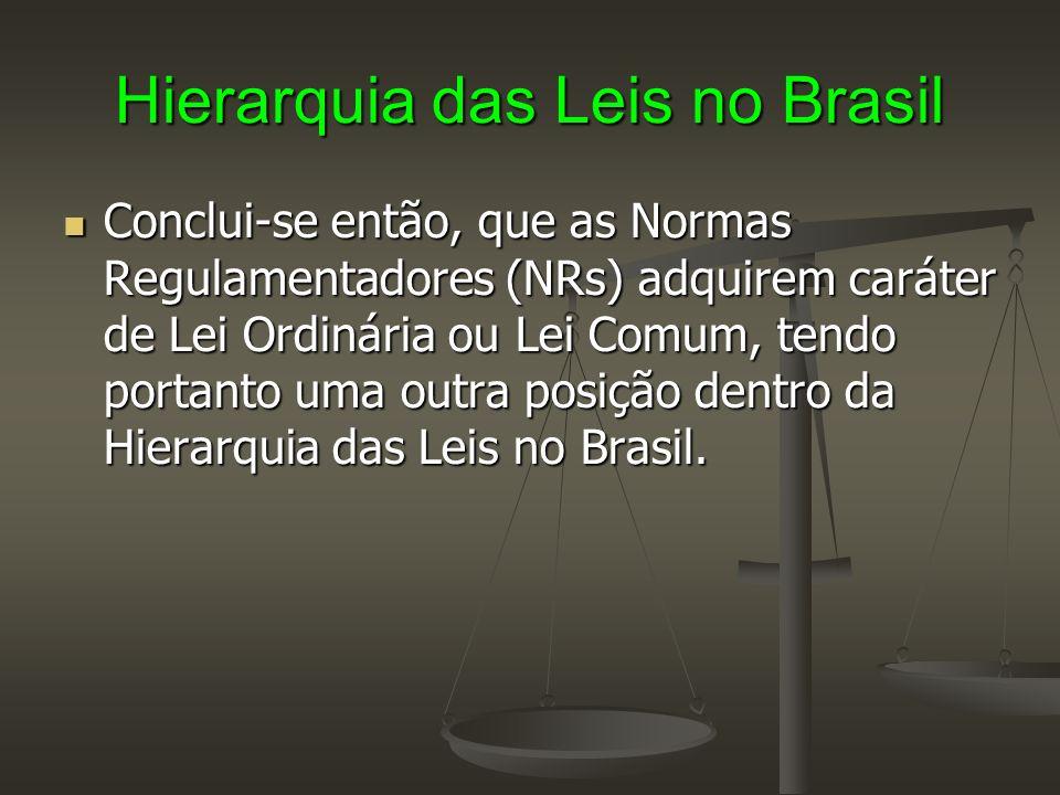 Hierarquia das Leis no Brasil (conforme Hans Kelsen) CONSTITUIÇÃO CONSTITUIÇÃO EMENDA CONSTITUCIONAL (Convenções da OIT ratificadas) EMENDA CONSTITUCIONAL (Convenções da OIT ratificadas) LEI COMPLEMENTAR LEI COMPLEMENTAR LEI ORDINÁRIA ou CÓDIGO ou MP ou CLT ou NRs LEI ORDINÁRIA ou CÓDIGO ou MP ou CLT ou NRs DECRETO LEGISLATIVO DECRETO LEGISLATIVO RESOLUÇÃO (incide sobre assuntos internos dos poderes) RESOLUÇÃO (incide sobre assuntos internos dos poderes) DECRETO DECRETO INSTRUÇÃO NORMATIVA INSTRUÇÃO NORMATIVA INSTRUÇÃO ADMINISTRATIVA INSTRUÇÃO ADMINISTRATIVA ATO NORMATIVO ATO NORMATIVO ATO ADMINISTRATIVO ATO ADMINISTRATIVO PORTARIAS PORTARIAS RESOLUÇÕES DE AUTARQUIAS (OAB, CFM, UFRJ, ANVISA, ETC.) RESOLUÇÕES DE AUTARQUIAS (OAB, CFM, UFRJ, ANVISA, ETC.)