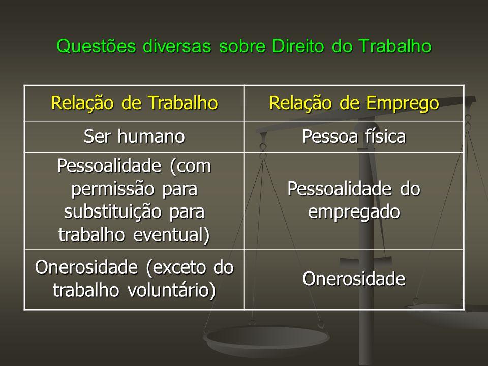 Relação de Trabalho Relação de Emprego Habitualidade não é necessária (inclui trabalhador avulso e eventual – autônomo) Habitualidade (Ex.