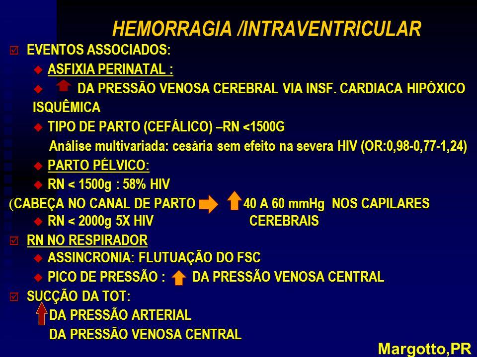 HEMORRAGIA /INTRAVENTRICULAR þ EVENTOS ASSOCIADOS: u ASFIXIA PERINATAL : u DA PRESSÃO VENOSA CEREBRAL VIA INSF. CARDIACA HIPÓXICO ISQUÊMICA u TIPO DE