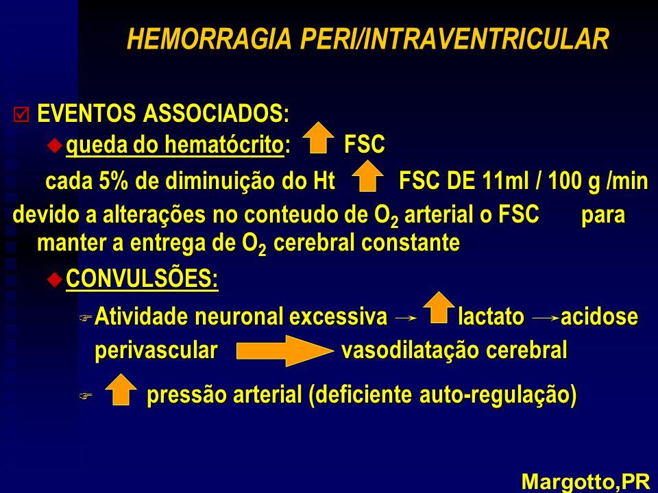 HEMORRAGIA PERI/INTRAVENTRICULAR þ EVENTOS ASSOCIADOS: u queda do hematócrito: FSC cada 5% de diminuição do Ht FSC DE 11ml / 100 g /min devido a alter