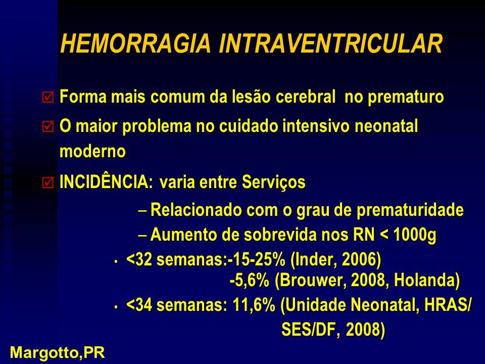 HEMORRAGIA INTRAVENTRICULAR þ Forma mais comum da lesão cerebral no prematuro þ O maior problema no cuidado intensivo neonatal moderno þ INCIDÊNCIA: v