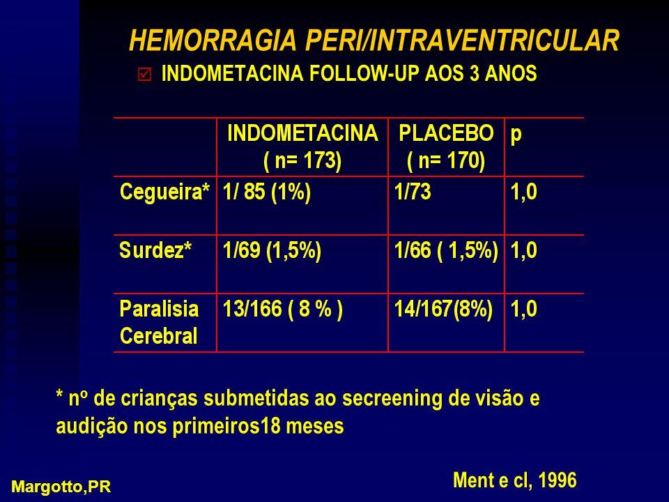HEMORRAGIA PERI/INTRAVENTRICULAR þ INDOMETACINA FOLLOW-UP AOS 3 ANOS Margotto,PR * n o de crianças submetidas ao secreening de visão e audição nos pri