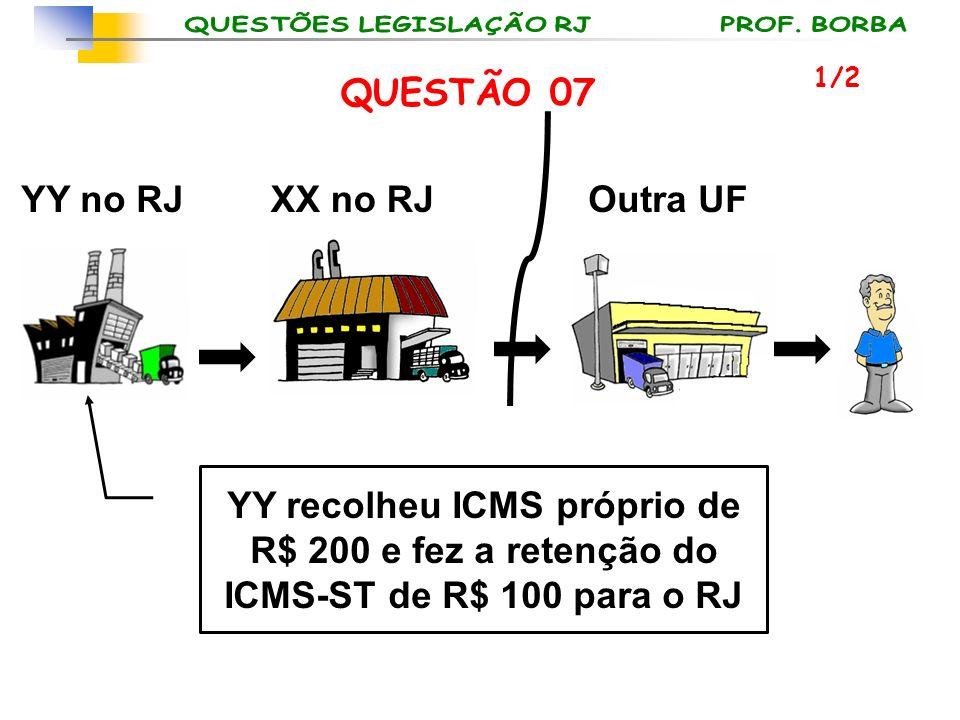 1/2 QUESTÃO 07 YY no RJXX no RJOutra UF YY recolheu ICMS próprio de R$ 200 e fez a retenção do ICMS-ST de R$ 100 para o RJ