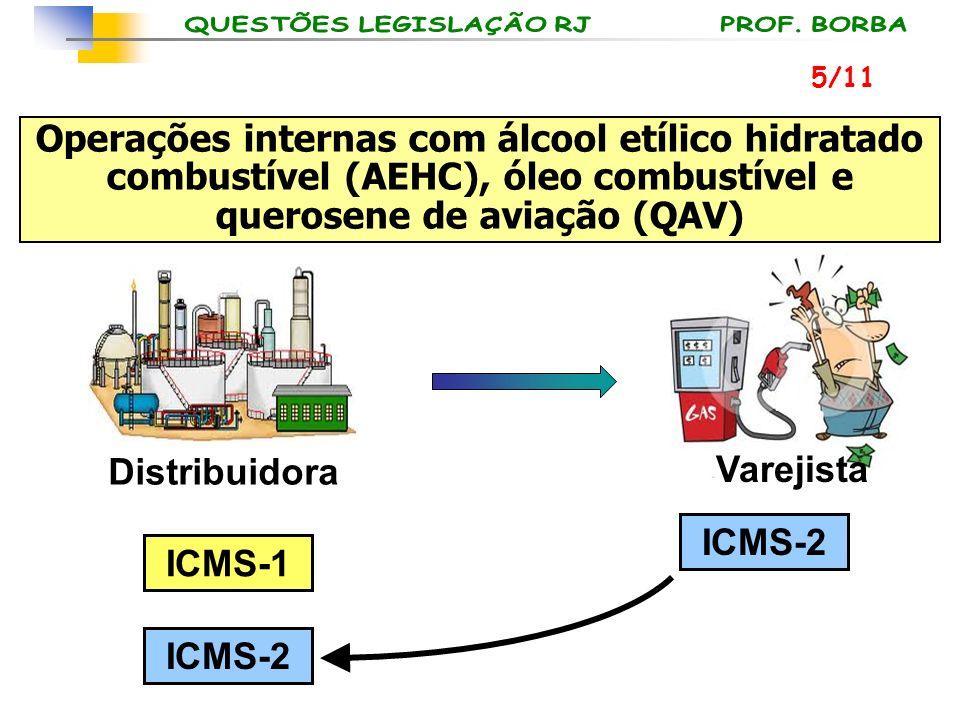 Distribuidora ICMS-1 ICMS-2 Varejista Operações internas com álcool etílico hidratado combustível (AEHC), óleo combustível e querosene de aviação (QAV