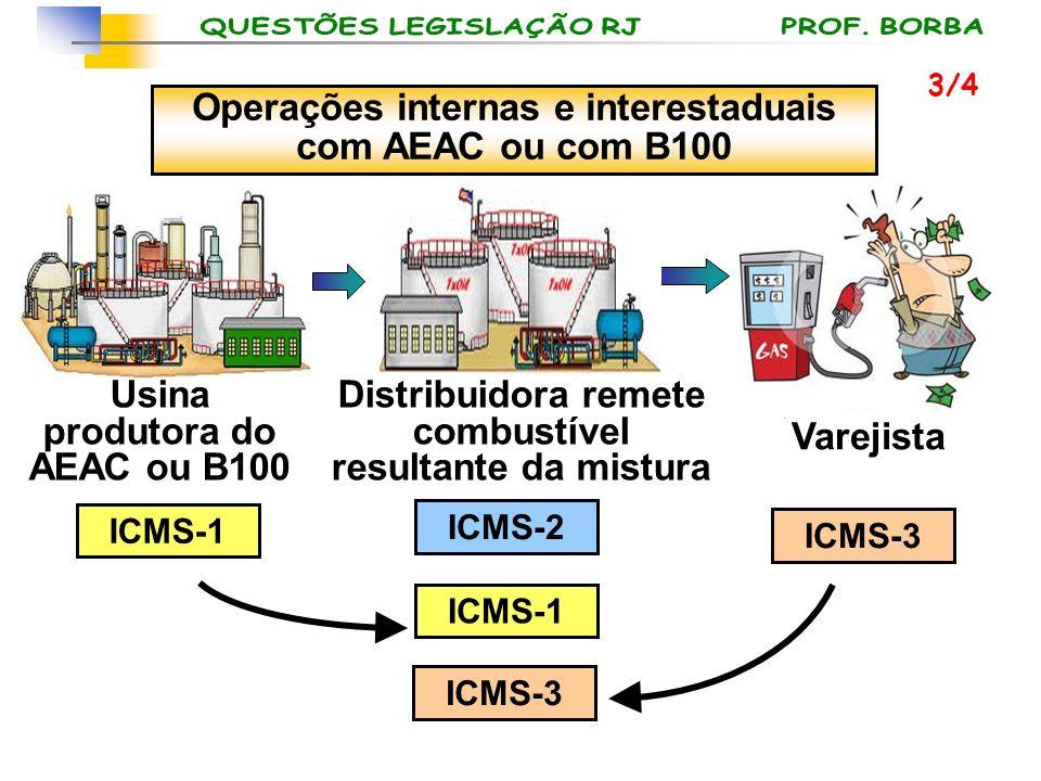 Distribuidora remete combustível resultante da mistura Varejista Usina produtora do AEAC ou B100 ICMS-1 ICMS-2 ICMS-1 ICMS-3 Operações internas e inte