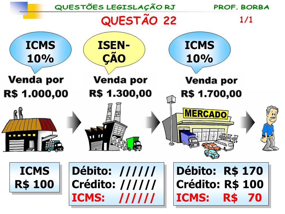 1/1 QUESTÃO 22 ICMS 10% ISEN- ÇÃO ICMS 10% ICMS R$ 100 Débito: ////// Crédito: ////// ICMS: ////// Débito: ////// Crédito: ////// ICMS: ////// Débito:
