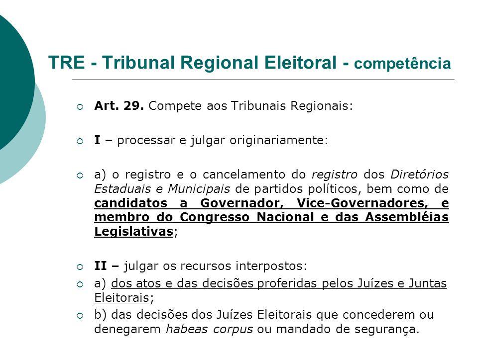 TRE - Tribunal Regional Eleitoral - competência Art. 29. Compete aos Tribunais Regionais: I – processar e julgar originariamente: a) o registro e o ca