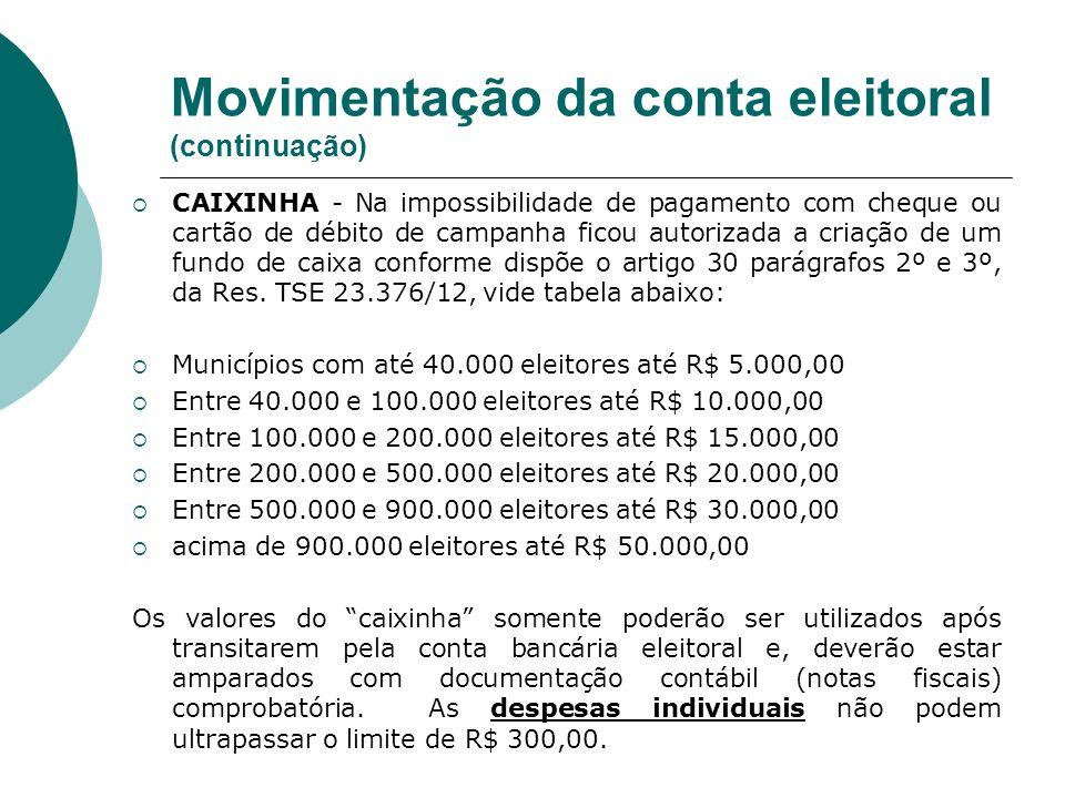 Movimentação da conta eleitoral (continuação) CAIXINHA - Na impossibilidade de pagamento com cheque ou cartão de débito de campanha ficou autorizada a