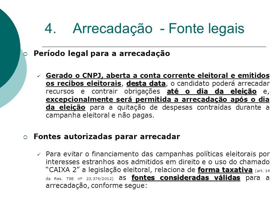 4.Arrecadação - Fonte legais Período legal para a arrecadação desta data até o dia da eleição Gerado o CNPJ, aberta a conta corrente eleitoral e emiti