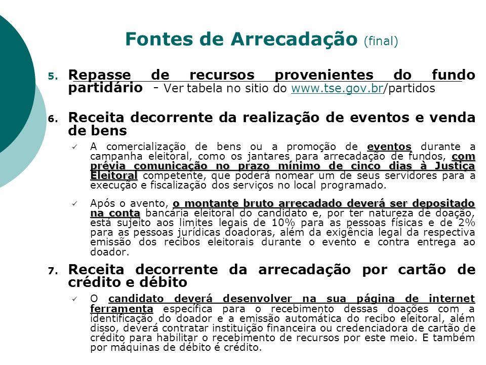 Fontes de Arrecadação (final) 5. Repasse de recursos provenientes do fundo partidário - Ver tabela no sitio do www.tse.gov.br/partidoswww.tse.gov.br 6