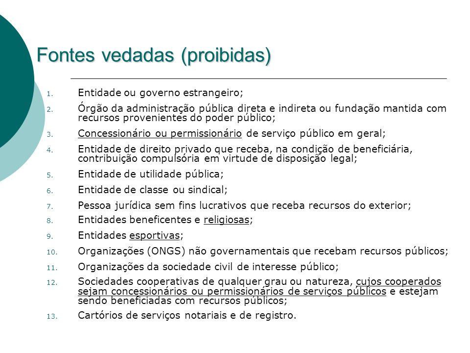 Fontes vedadas (proibidas) 1. Entidade ou governo estrangeiro; 2. Órgão da administração pública direta e indireta ou fundação mantida com recursos pr