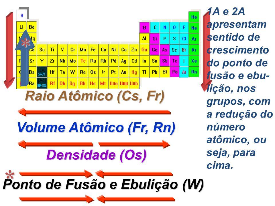 Raio Atômico (Cs, Fr) Raio Atômico (Cs, Fr) Volume Atômico (Fr, Rn) Volume Atômico (Fr, Rn) Densidade (Os) Densidade (Os) Ponto de Fusão e Ebulição (W) Ponto de Fusão e Ebulição (W) 1A e 2A apresentam sentido de crescimento do ponto de fusão e ebu- lição, nos grupos, com a redução do número atômico, ou seja, para cima.