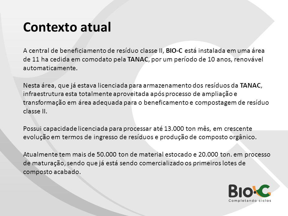 Contexto atual A central de beneficiamento de resíduo classe II, BIO-C está instalada em uma área de 11 ha cedida em comodato pela TANAC, por um perío
