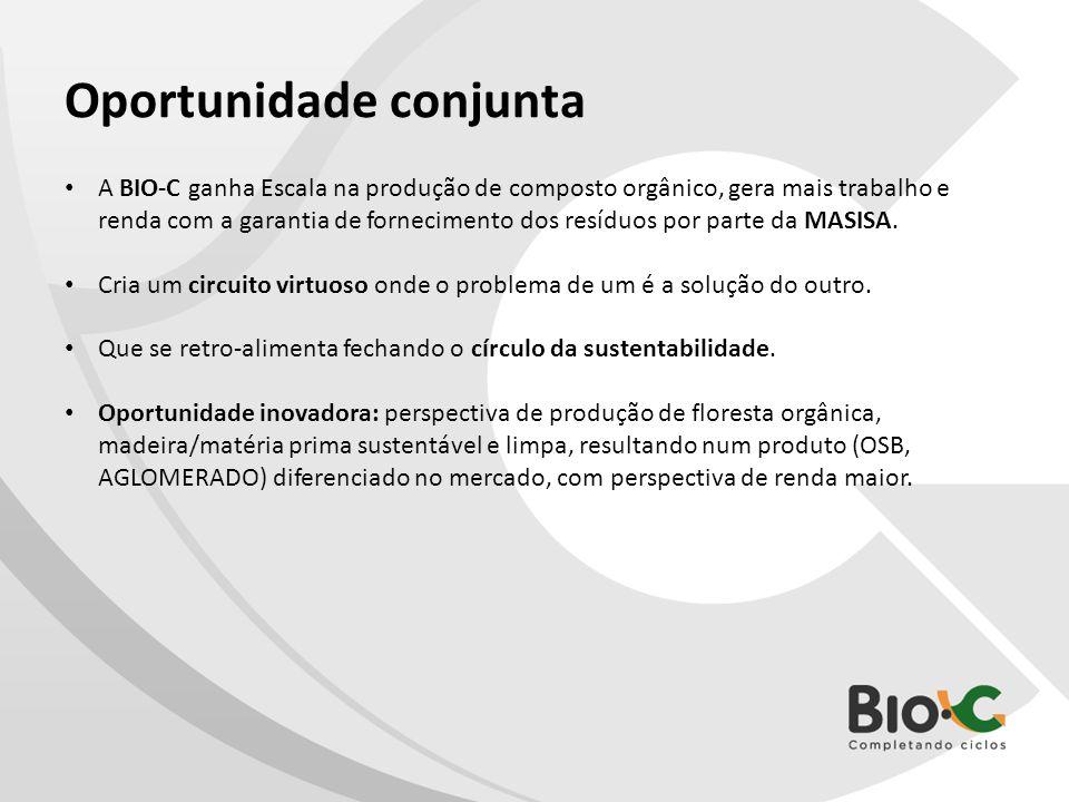 Oportunidade conjunta A BIO-C ganha Escala na produção de composto orgânico, gera mais trabalho e renda com a garantia de fornecimento dos resíduos po