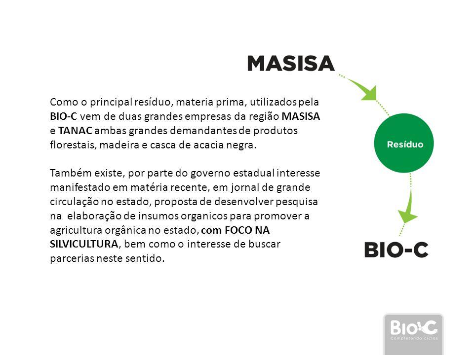 Como o principal resíduo, materia prima, utilizados pela BIO-C vem de duas grandes empresas da região MASISA e TANAC ambas grandes demandantes de prod