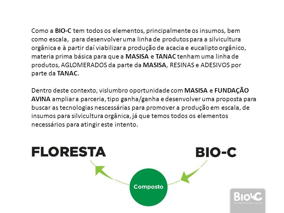Como a BIO-C tem todos os elementos, principalmente os insumos, bem como escala, para desenvolver uma linha de produtos para a silvicultura orgânica e