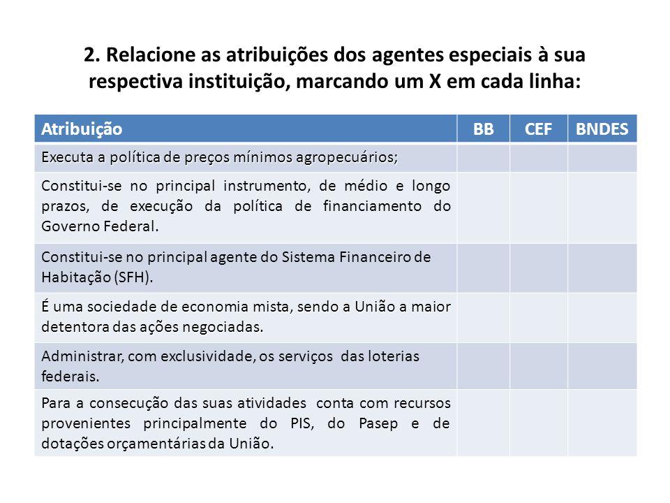 2. Relacione as atribuições dos agentes especiais à sua respectiva instituição, marcando um X em cada linha: AtribuiçãoBBCEFBNDES Executa a política d