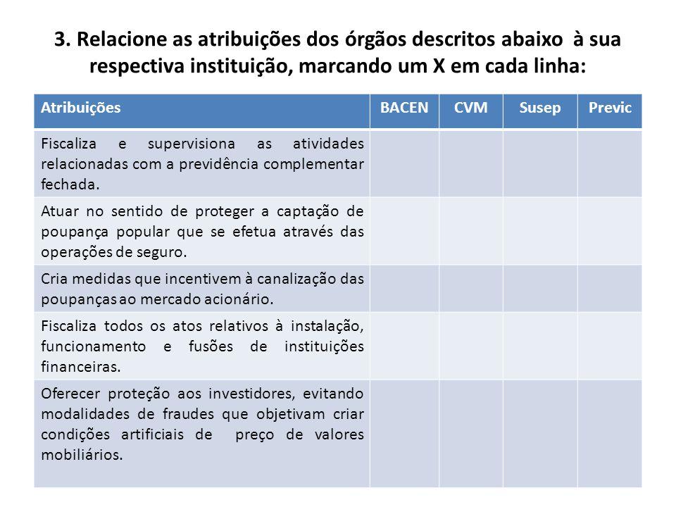 3. Relacione as atribuições dos órgãos descritos abaixo à sua respectiva instituição, marcando um X em cada linha: AtribuiçõesBACENCVMSusepPrevic Fisc