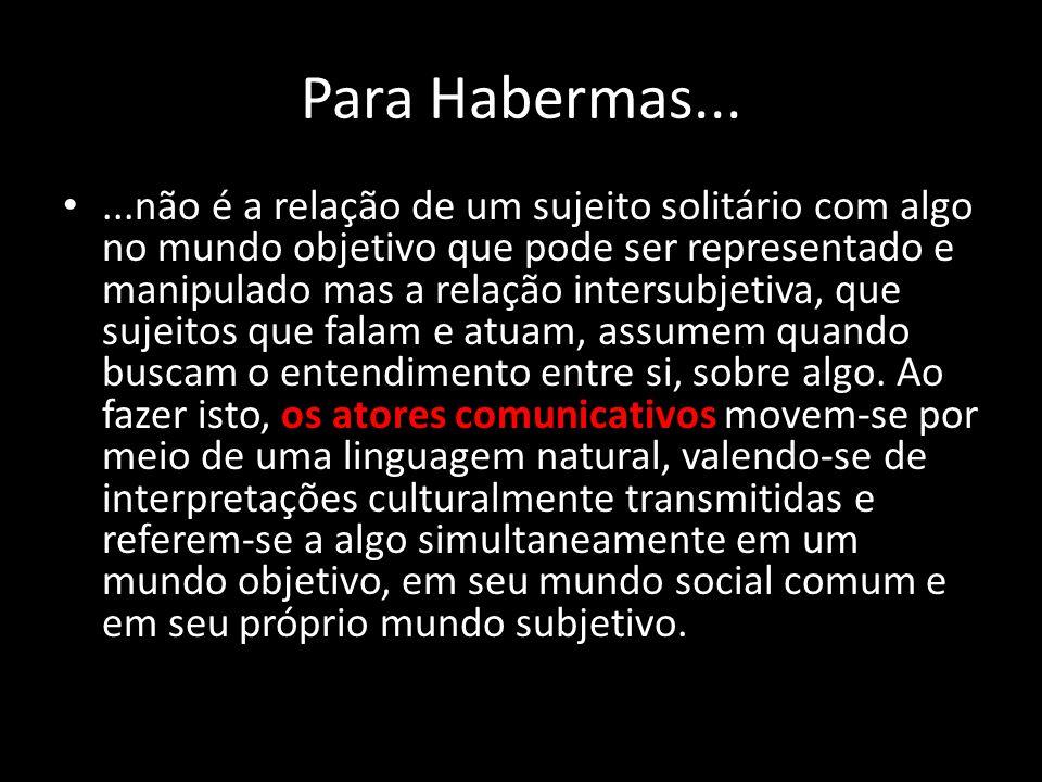 Para Habermas......não é a relação de um sujeito solitário com algo no mundo objetivo que pode ser representado e manipulado mas a relação intersubjet