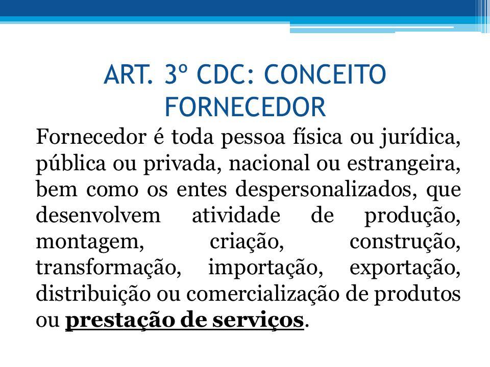 ART. 3º CDC: CONCEITO FORNECEDOR Fornecedor é toda pessoa física ou jurídica, pública ou privada, nacional ou estrangeira, bem como os entes desperson
