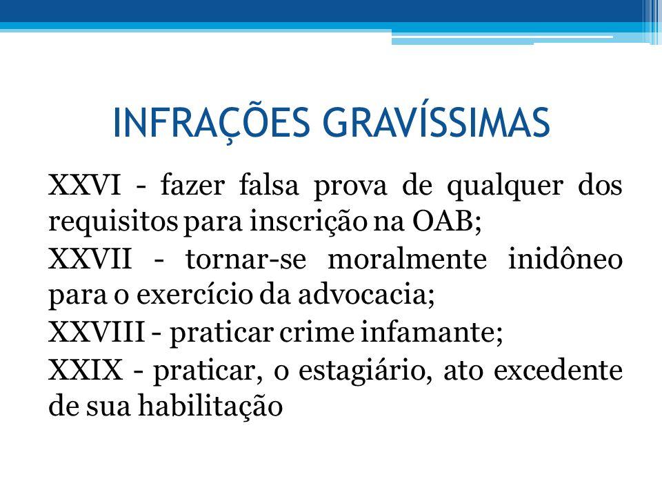 INFRAÇÕES GRAVÍSSIMAS XXVI - fazer falsa prova de qualquer dos requisitos para inscrição na OAB; XXVII - tornar-se moralmente inidôneo para o exercíci