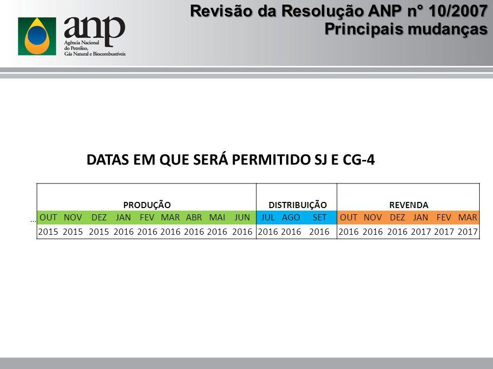 DATAS EM QUE SERÁ PERMITIDO SJ E CG-4 PRODUÇÃO DISTRIBUIÇÃO REVENDA... OUTNOVDEZJANFEVMARABRMAIJUNJULAGOSETOUTNOVDEZJANFEVMAR 2015 2016 2017 Revisão d