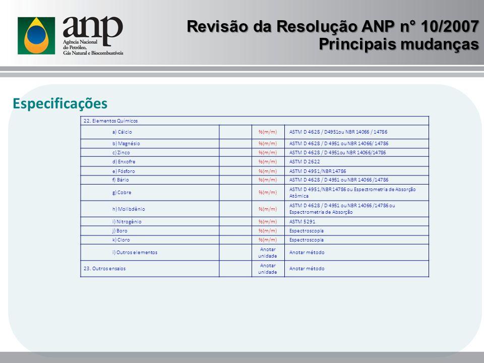 Revisão da Resolução ANP n° 10/2007 Principais mudanças Especificações 22. Elementos Químicos a) Cálcio%(m/m)ASTM D 4628 / D4951ou NBR 14066 / 14786 b