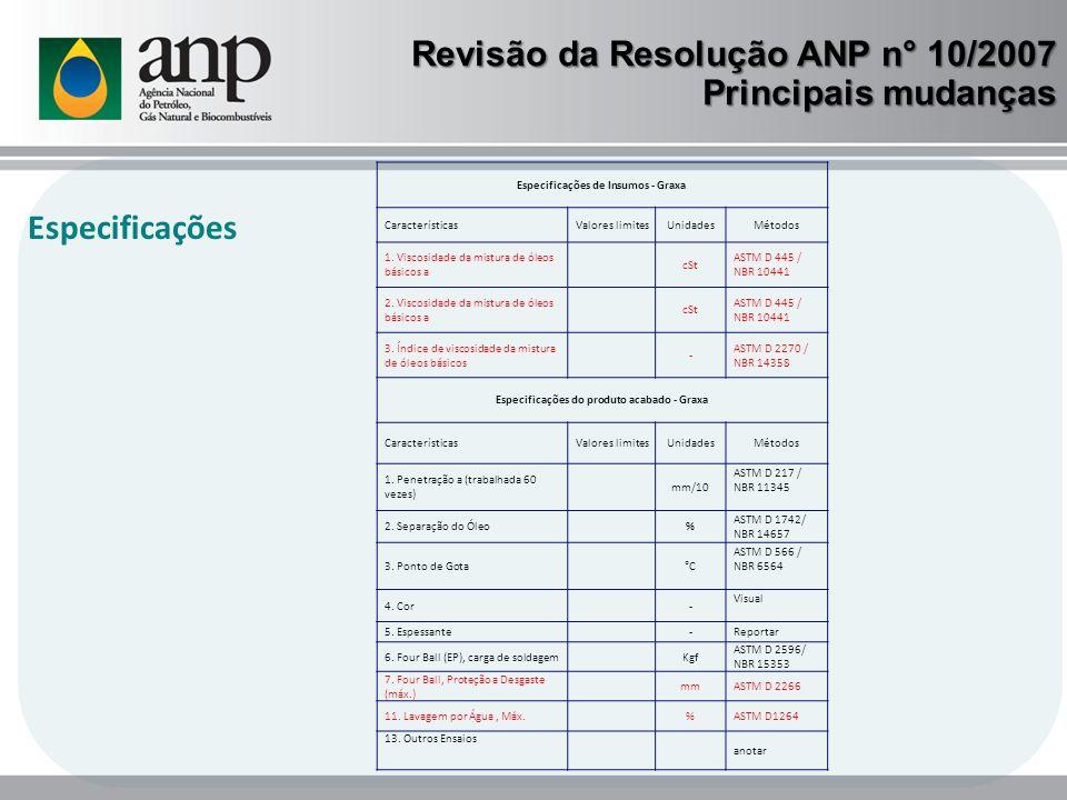 Revisão da Resolução ANP n° 10/2007 Principais mudanças Especificações Especificações de Insumos - Graxa CaracterísticasValores limitesUnidadesMétodos