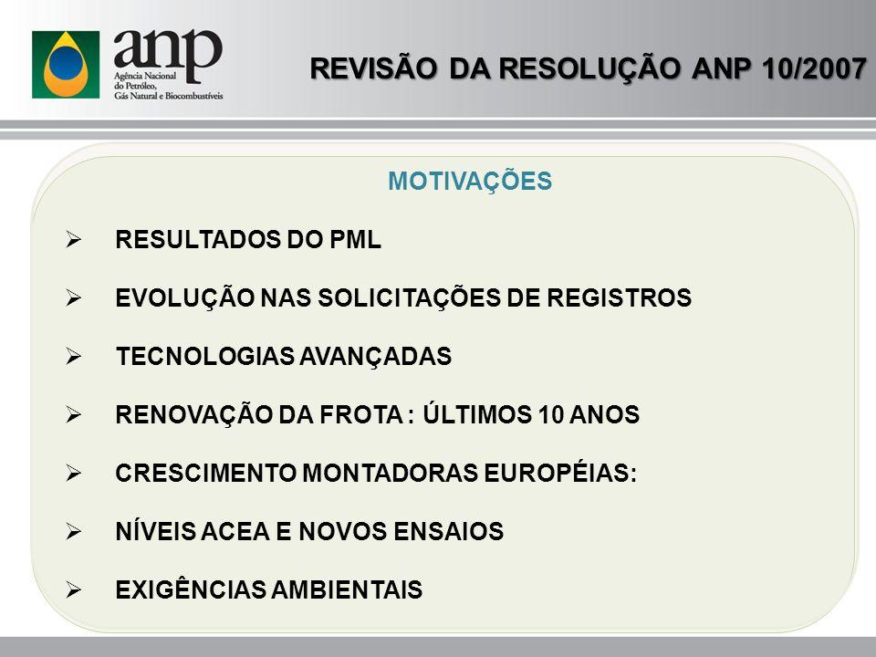 Revisão da Resolução ANP n° 10/2007 Principais mudanças Especificações graxas