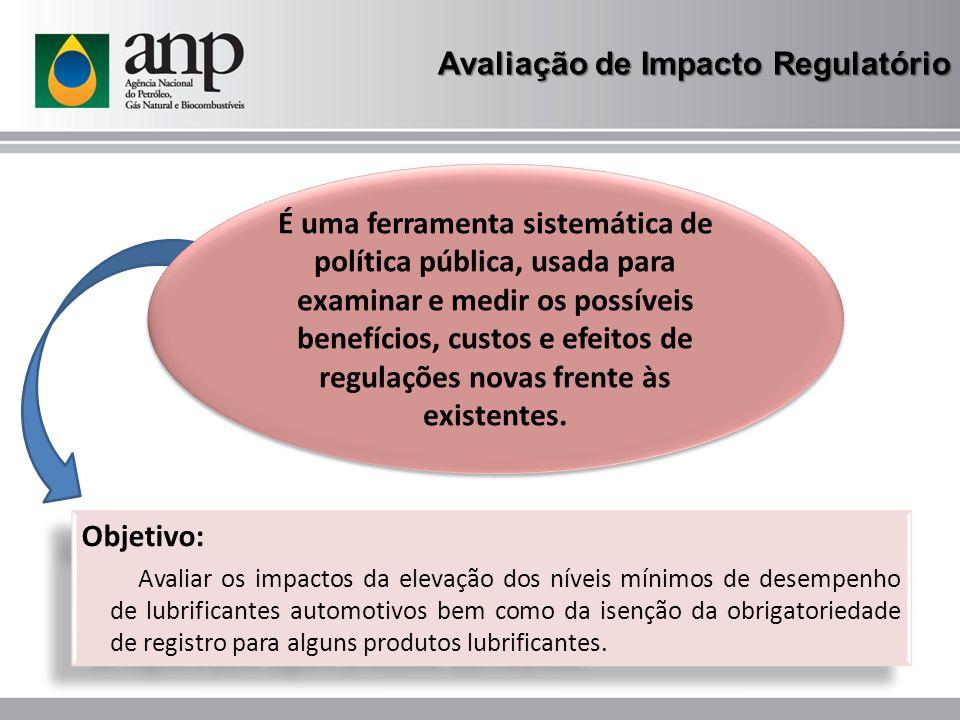 Revisão da Resolução ANP n° 10/2007 Principais mudanças Especificações Especificações de Insumos - Graxa CaracterísticasValores limitesUnidadesMétodos 1.