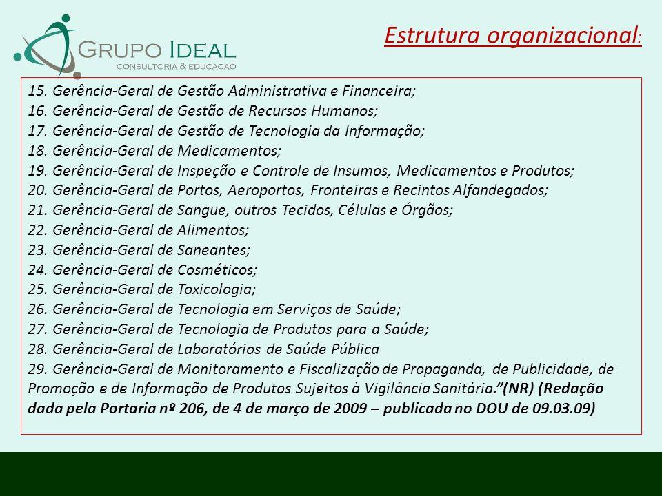 Estrutura organizacional : 15. Gerência-Geral de Gestão Administrativa e Financeira; 16. Gerência-Geral de Gestão de Recursos Humanos; 17. Gerência-Ge