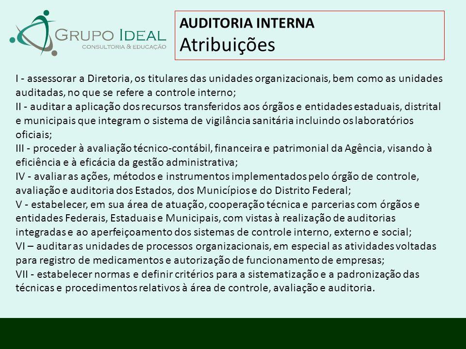 AUDITORIA INTERNA Atribuições I - assessorar a Diretoria, os titulares das unidades organizacionais, bem como as unidades auditadas, no que se refere