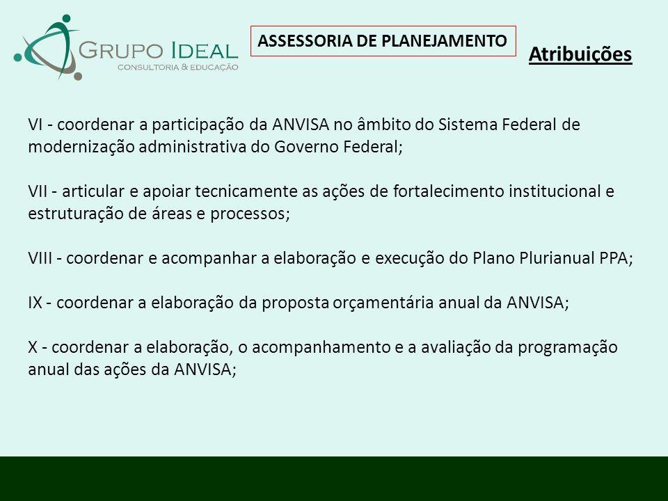 ASSESSORIA DE PLANEJAMENTO Atribuições VI - coordenar a participação da ANVISA no âmbito do Sistema Federal de modernização administrativa do Governo