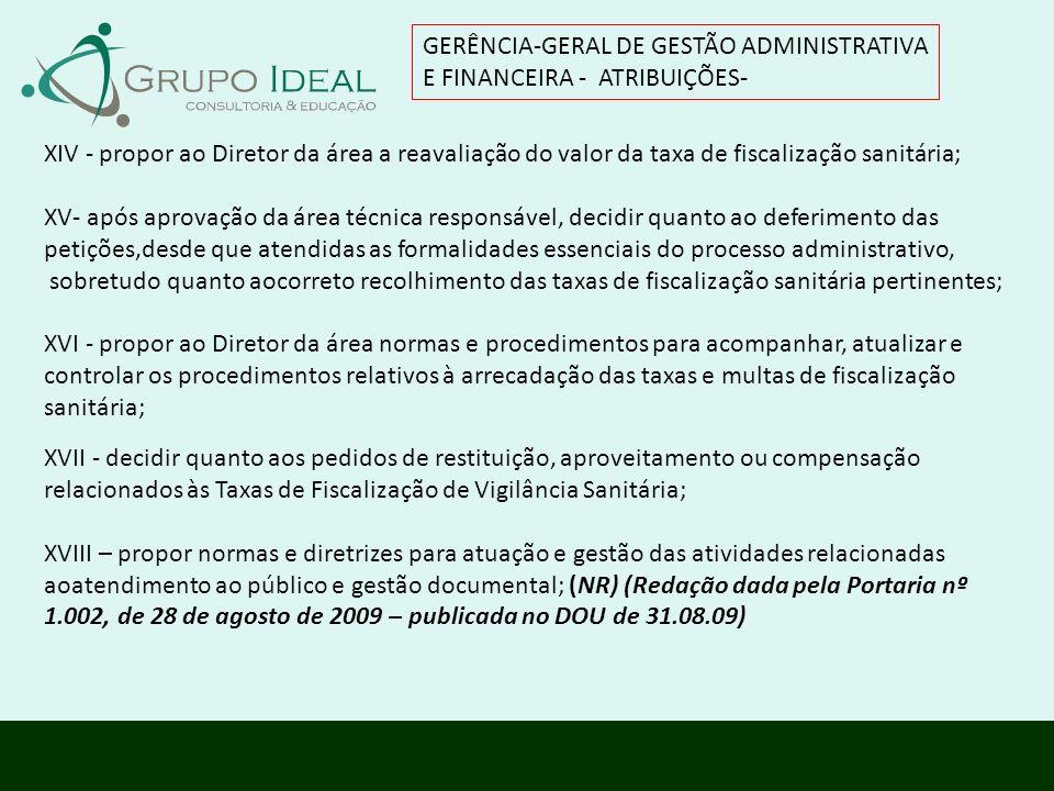 GERÊNCIA-GERAL DE GESTÃO ADMINISTRATIVA E FINANCEIRA - ATRIBUIÇÕES- XIV - propor ao Diretor da área a reavaliação do valor da taxa de fiscalização san
