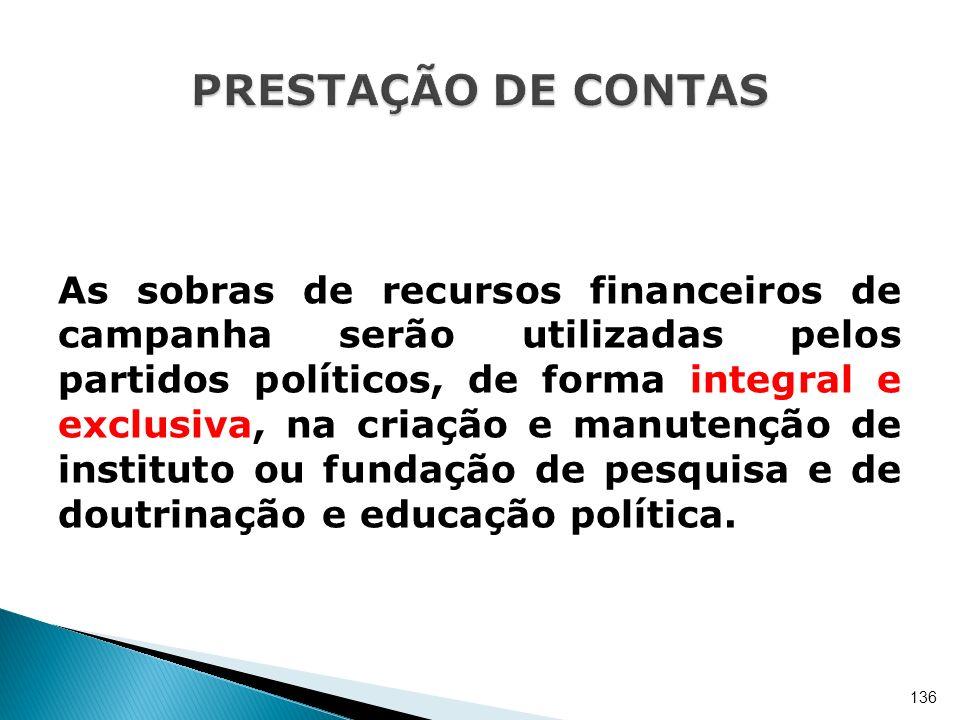 As sobras de recursos financeiros de campanha serão utilizadas pelos partidos políticos, de forma integral e exclusiva, na criação e manutenção de ins