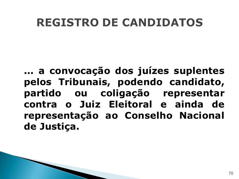 ... a convocação dos juízes suplentes pelos Tribunais, podendo candidato, partido ou coligação representar contra o Juiz Eleitoral e ainda de represen