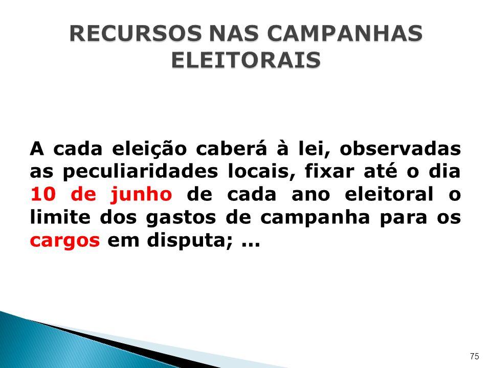 A cada eleição caberá à lei, observadas as peculiaridades locais, fixar até o dia 10 de junho de cada ano eleitoral o limite dos gastos de campanha pa