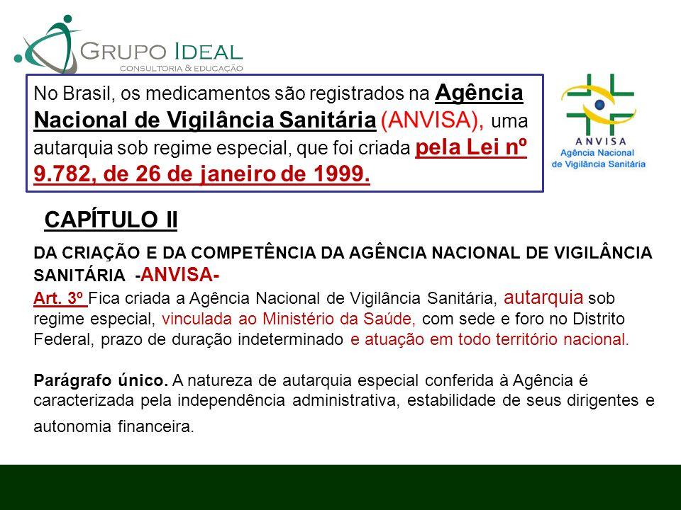 DEFINIÇÕES Lei 6360/76 Lei 5991/73