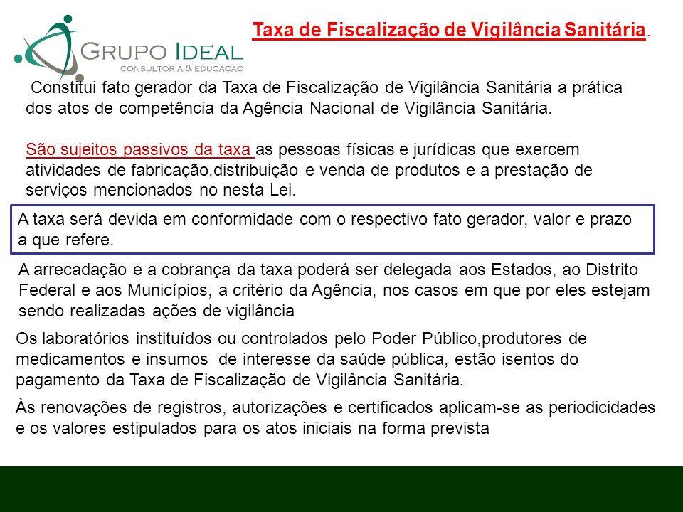 Constitui fato gerador da Taxa de Fiscalização de Vigilância Sanitária a prática dos atos de competência da Agência Nacional de Vigilância Sanitária.