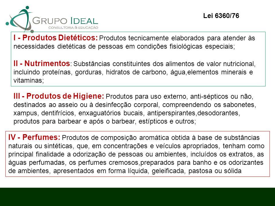 I - Produtos Dietéticos: Produtos tecnicamente elaborados para atender às necessidades dietéticas de pessoas em condições fisiológicas especiais; II -