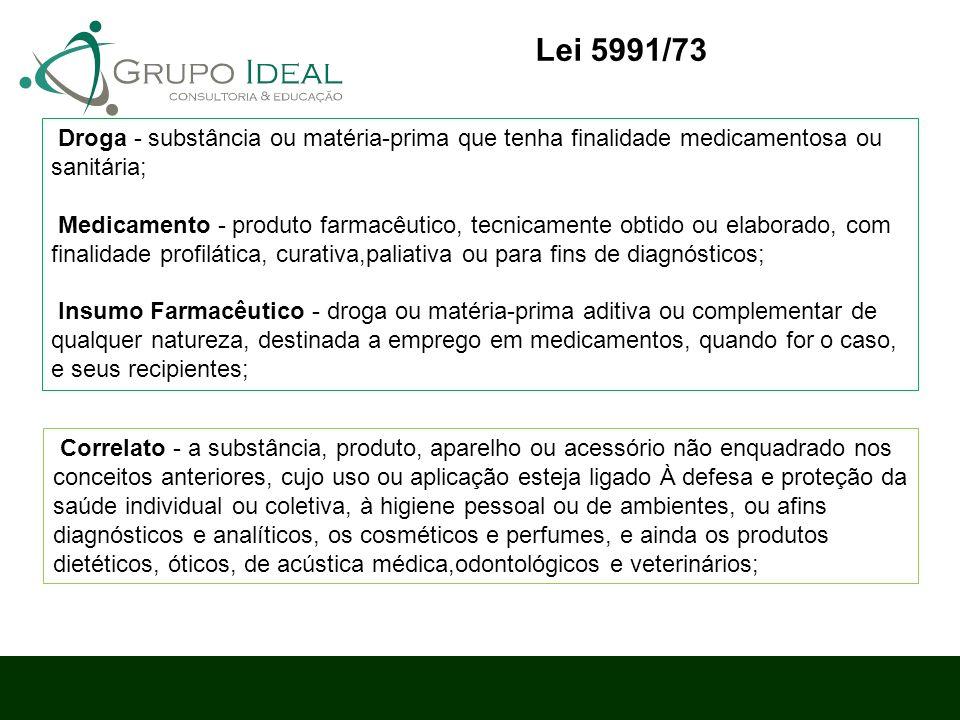 Droga - substância ou matéria-prima que tenha finalidade medicamentosa ou sanitária; Medicamento - produto farmacêutico, tecnicamente obtido ou elabor