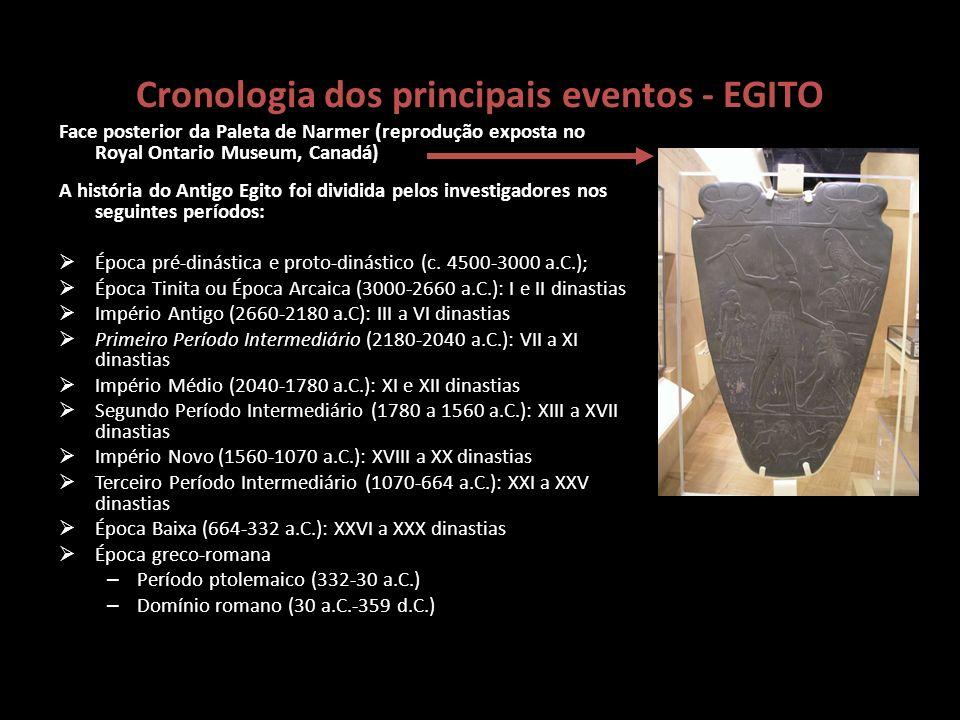 Face posterior da Paleta de Narmer (reprodução exposta no Royal Ontario Museum, Canadá) A história do Antigo Egito foi dividida pelos investigadores nos seguintes períodos: Época pré-dinástica e proto-dinástico (c.